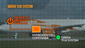 easyJet Hybrid plane - green taxi system